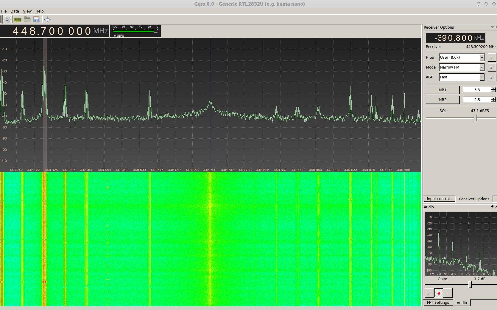 Espectro de la señal del Sistema Tren-tierra Digital